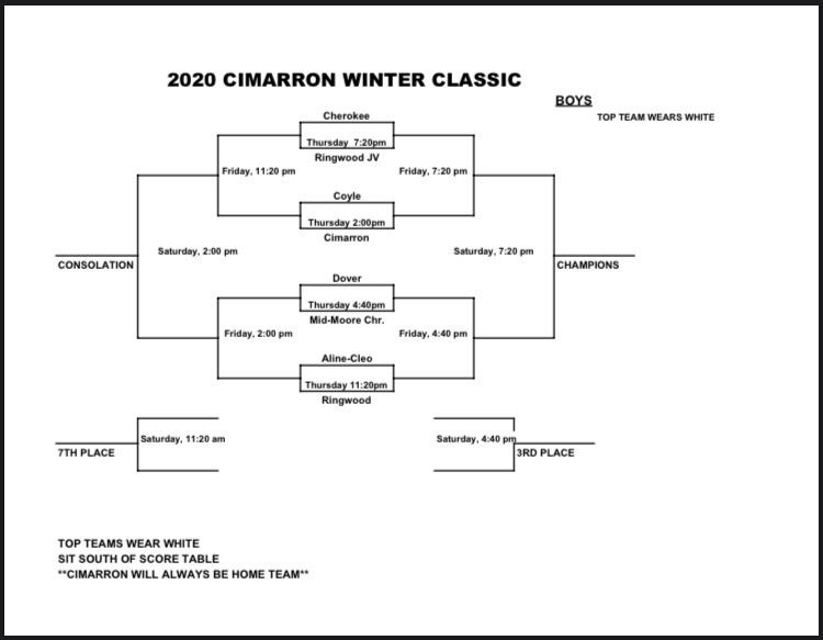 Cimarron Tournament Brackets