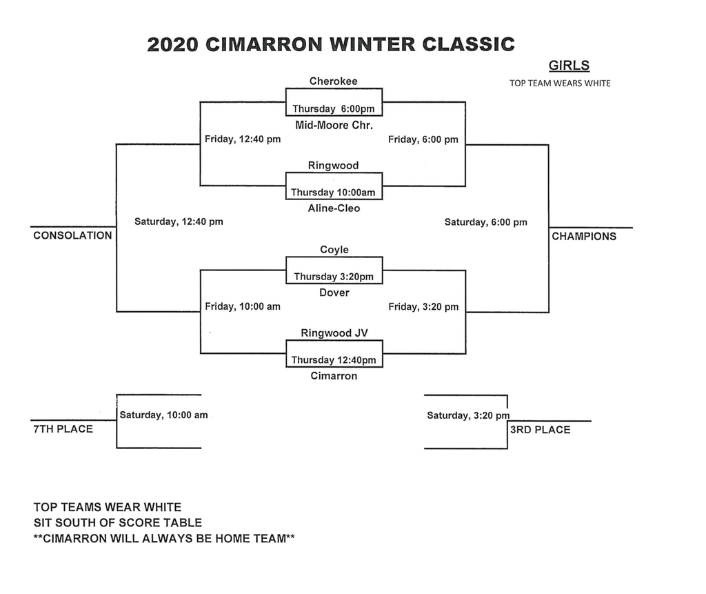 REV. GIRLS BRACKET