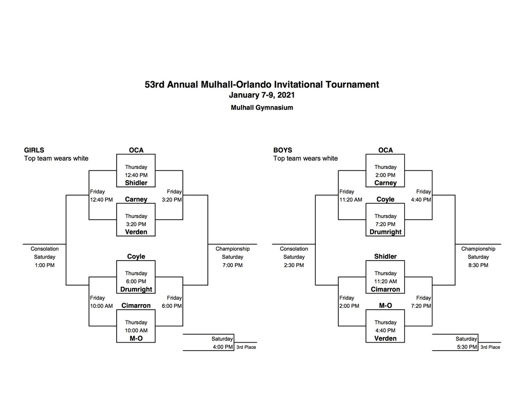 M-O Tournament Jan. 21021