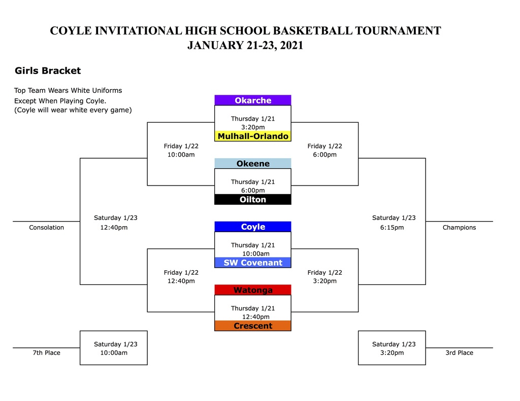 Coyle Invitational Tournament
