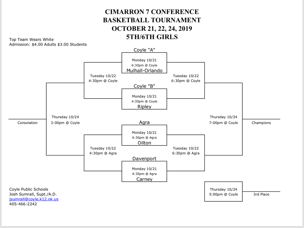 5th/6th Girls Bracket