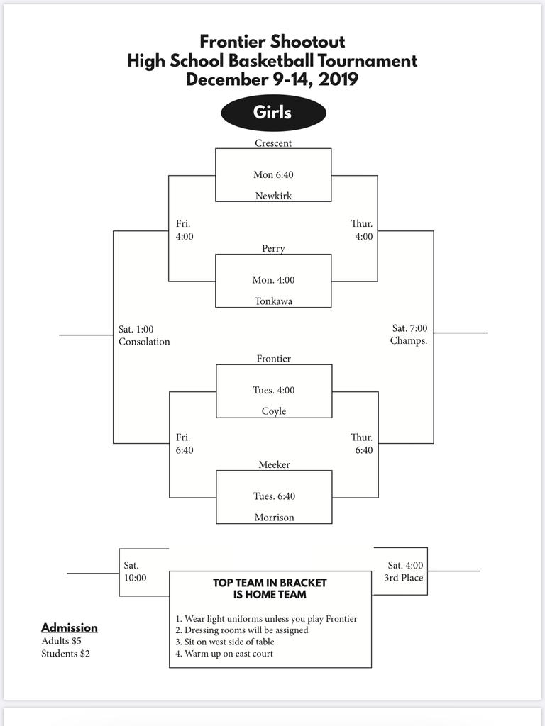 Frontier Tournament Girls Bracket