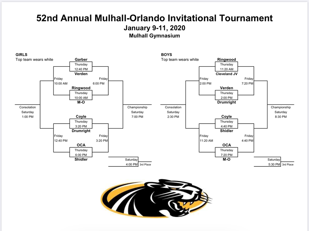 M-O Tournament Bracket