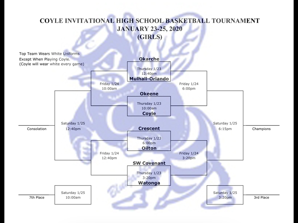 Coyle HS Basketball Tournament Girls Bracket