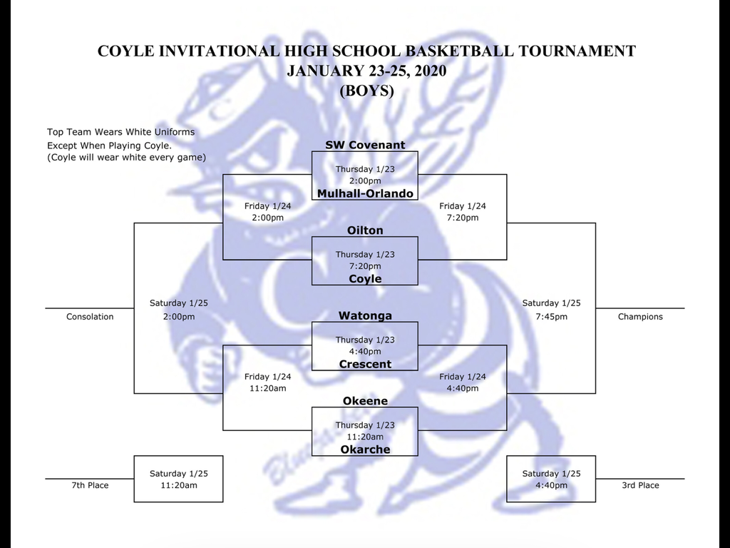 Coyle HS Basketball Tournament Boys Bracket